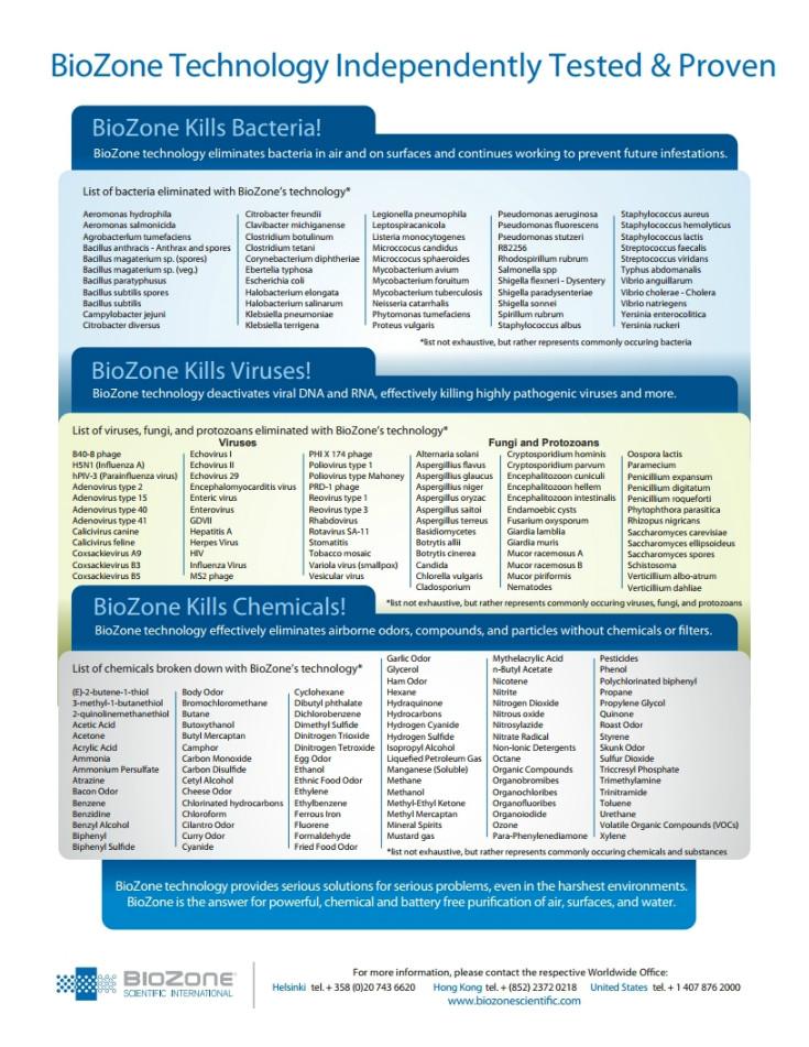BACTERIA-VIRUSES-CHEMICALS.pdf_page_1.jpg